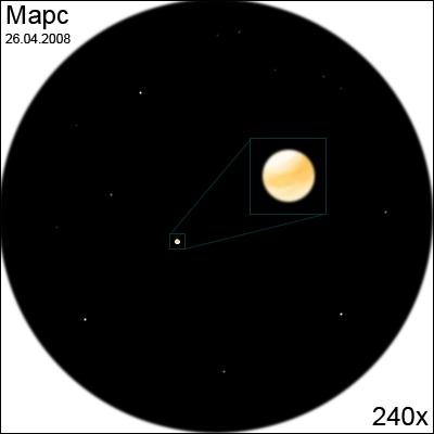 Марс (рисунок)